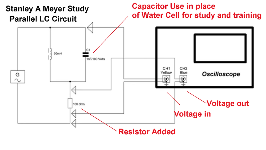 Stanley A Meyer Parallel LC Circuit 2.pn