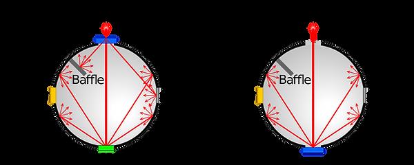 1920px-Integrating_sphere_principle.svg.