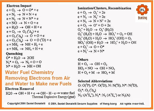 Stanley Meyer Water Fuel Chemistry.jpg