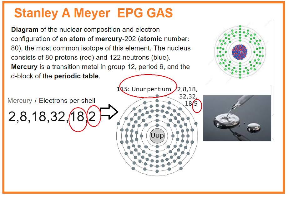 epg magnetic gas staley a meyer.png