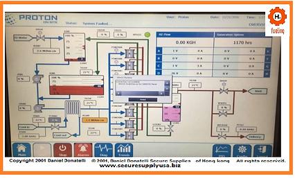 Electrolizadores Energía Gas Diseño Ingeniería Energía Almacenamiento Hidrógeno México