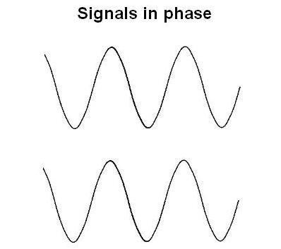 PhasedSignals.jpg