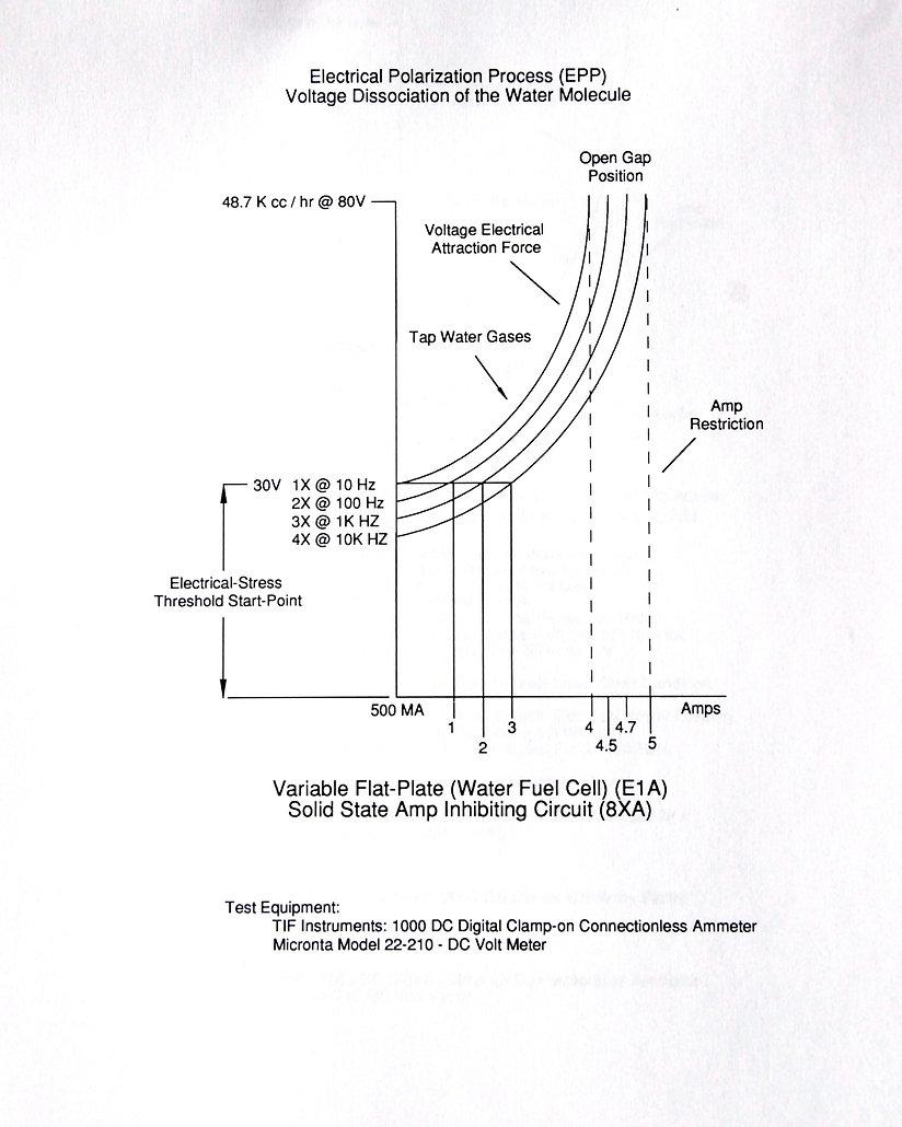 Stanley A meyer Circuit 8xa1 44.JPG