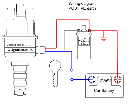 change engines vehicles from negative to positive ground earth rh danieldonatelli wixsite com 6 Volt Coil Wiring Diagram 6 Volt Positive Ground Wiring