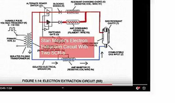 Stanley A Meyer Electron Extraction Circuit EEC