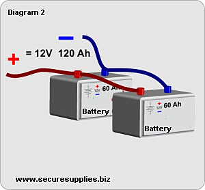 rockford fosgate capacitor wiring diagram images ohm speakers wiring on rockford fosgate 2 channel amp wiring diagram