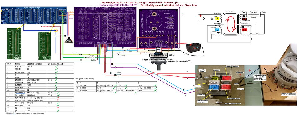 Stanley A Meyer VIC PCB  Guide DIY Bbuild Science