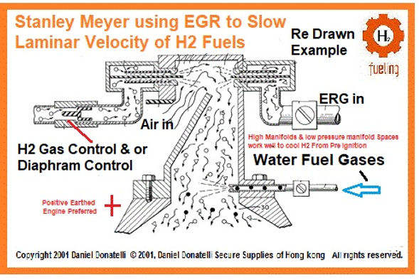 STanley Meyer EGR Water Fuel Drawing  La