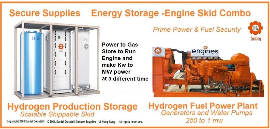 Gas,Fueled,Power,Generator,Power,Plants,H2,LPG,Hydrogen,