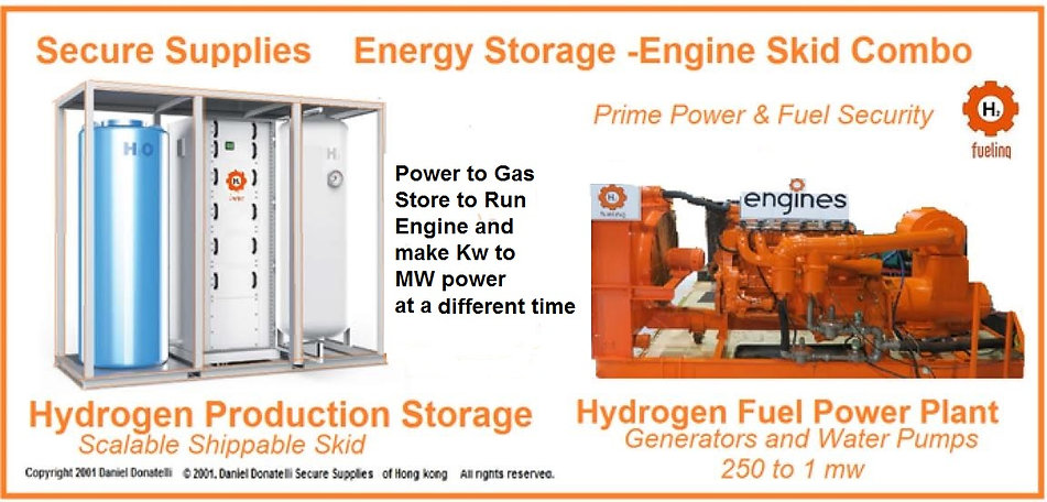 Gas,Fueled,Power,Generator,Power,Plants,H2,LPG,Hydrogen,