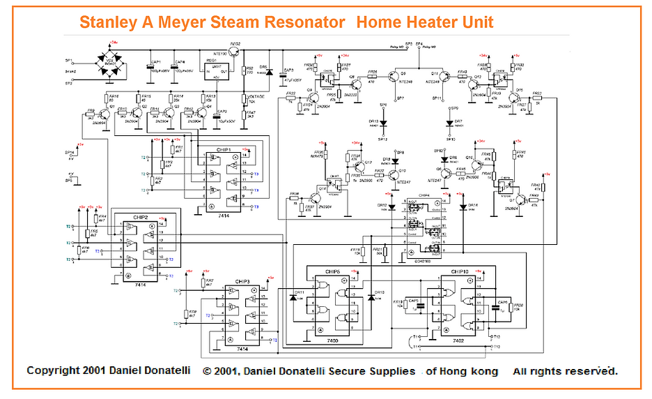 Stanley A Meyer Home Heater Unit Steam R