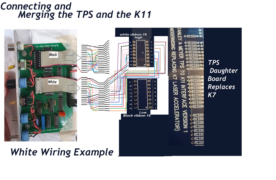 Stanley A Meyer Digital Control Means tps