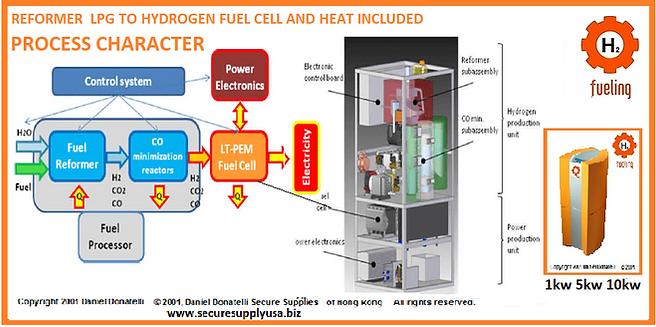 Power-Gas-Design-Engineering -Energy-Storage-Hydrogen, Aeropuerto, Sostenibilidad, México