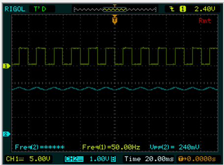Stanley A Meyer Output at 50Hz from fina