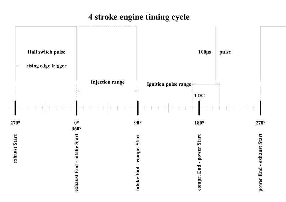 4_stroke_engine_timing_cycle.png