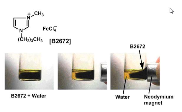 magnetic compound liquidqq.png