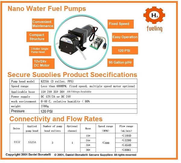 Stanley A Meyer  High Pressure Nano Wate