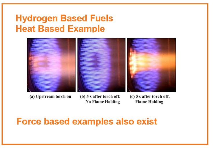 Gas Turbine Hydrogen.png