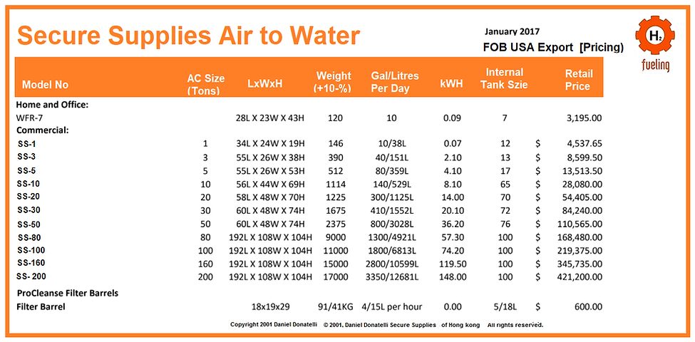 Atmosphere,Water Generator Air to Water Mexico