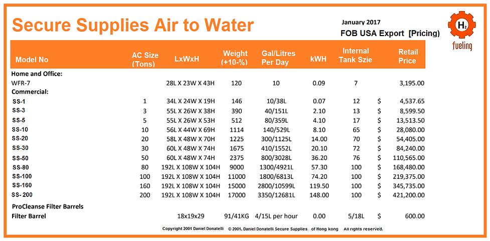 Air to Water Atmpspheric Pure Pricing