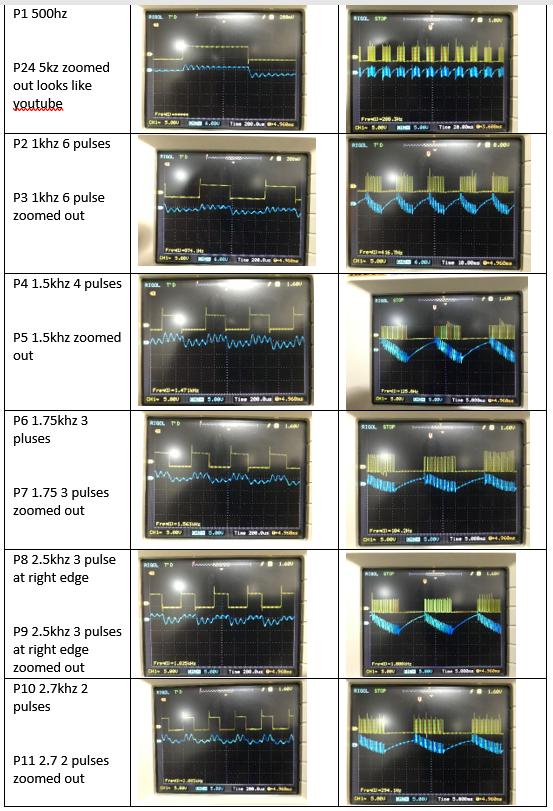 Stanley A Meyer Hgh Voltage Probe Differ