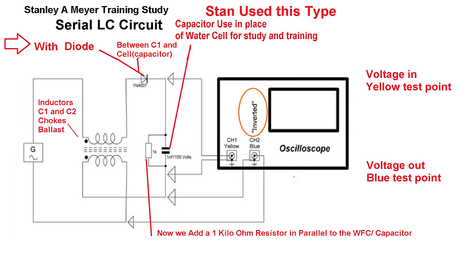 Stanley A MeyerSerial LC Circuit 8.png