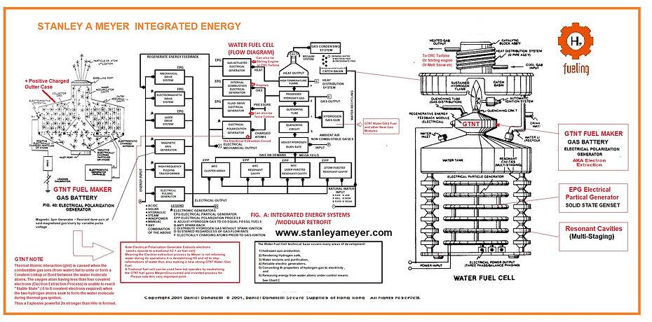 INtegrated Energy System RENOVATED.jpg