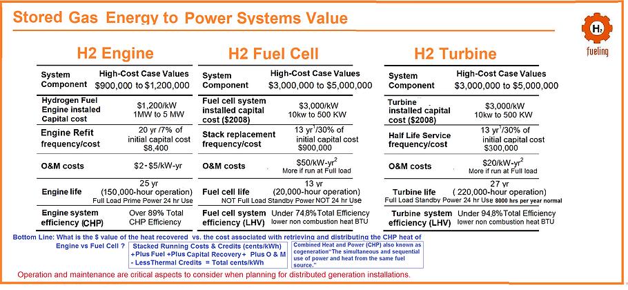 2020 Slide System Power Gen Component Co
