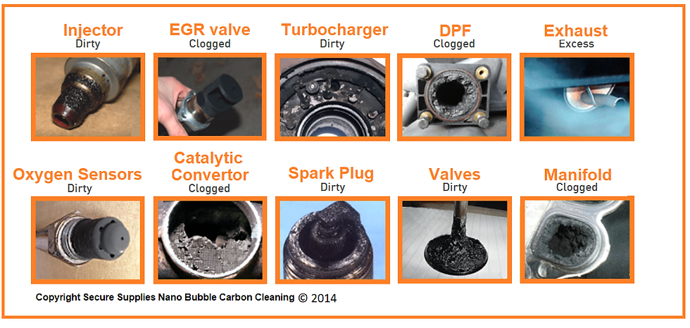 Carbon Cleaning Engine.png