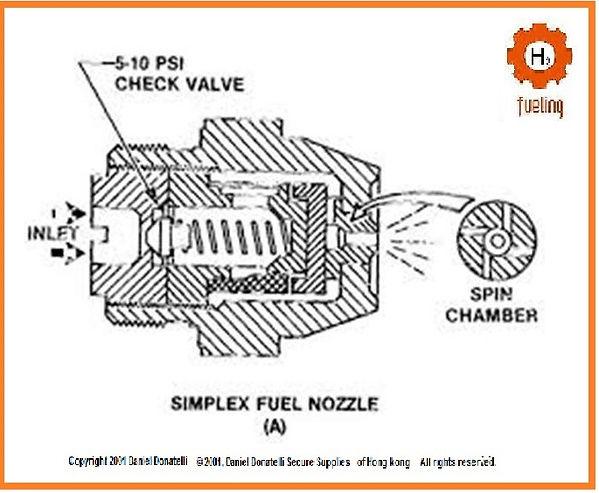 Stanley Meyer Injector Examples.jpg