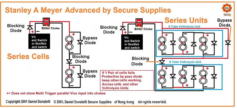 Stanley A Meyer Blocking Diode Bypass.pn