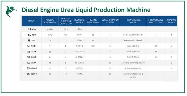Production Eqipment Process  dde.png