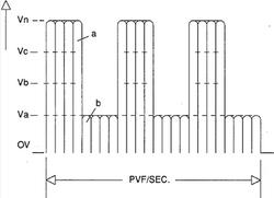 Stanley Meyer 9XA Signal