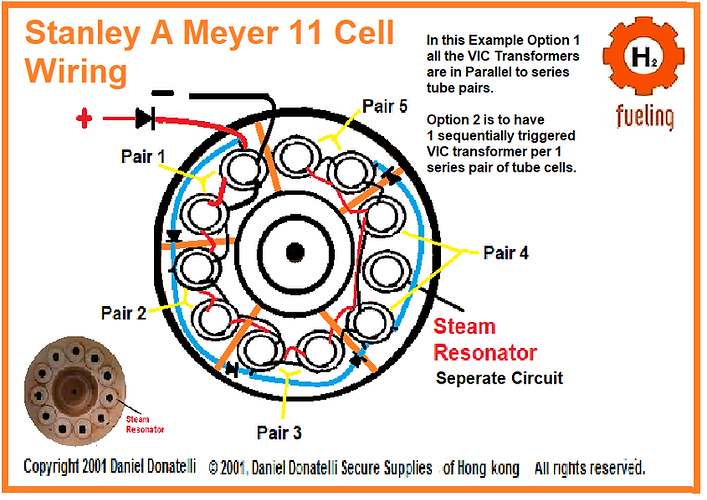 Stanley A Meyer 11 Cell Wiring