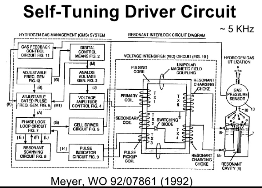 Stanley A Meyer Gas Feed Back Circuit.pn