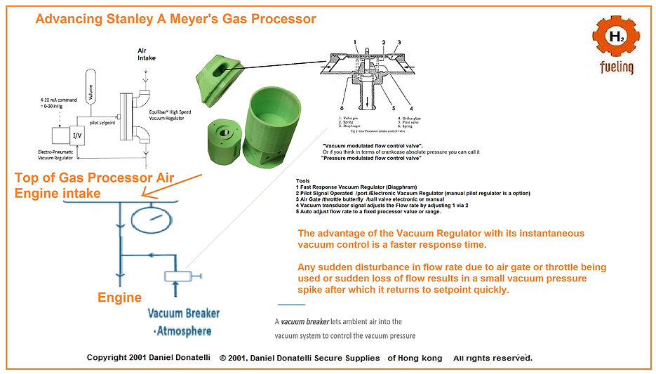 Satnely A Meyer GAs Processor  Air intak