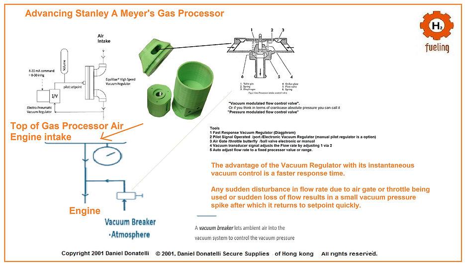 Satnely A Meyer GAs Processor  Air intak
