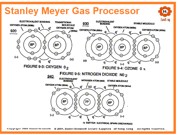 Stanley Meyer Gas Procesor LED Array intae manifold