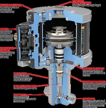 Hydrualic Pressure Intensifier.png