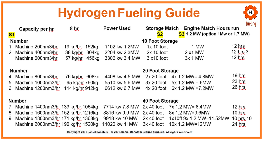 HydrogenFueling Data Mexico