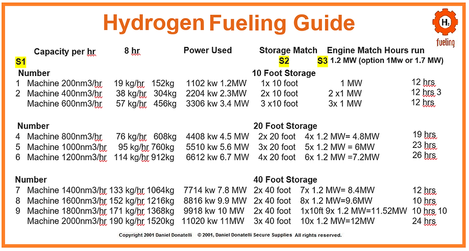 Hydrogen-Fueling-Data-RSA-South-Africa