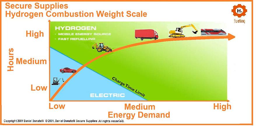 Hydrogen Fueled Construction Equipment Vehciles Cat JCB Man Volvo Komatsu (12).jpeg