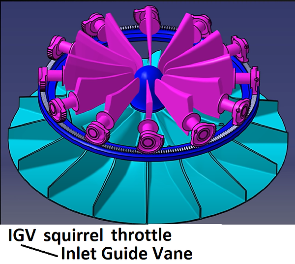 IGV Turbo Throttle.png