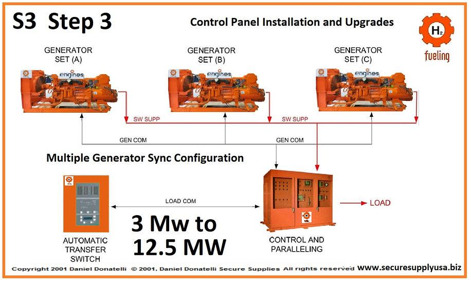 hydrogen-power-gas-plant-engine-multiple