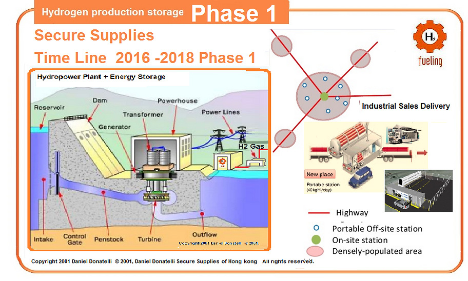 Hydropower Energy Storage.png