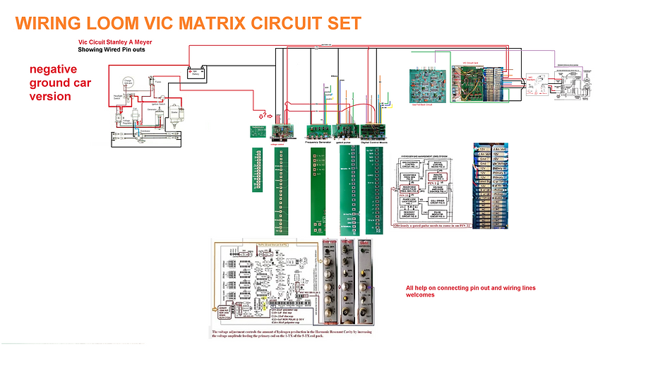 Stanley A Meyer Vic Circuit The Matrix