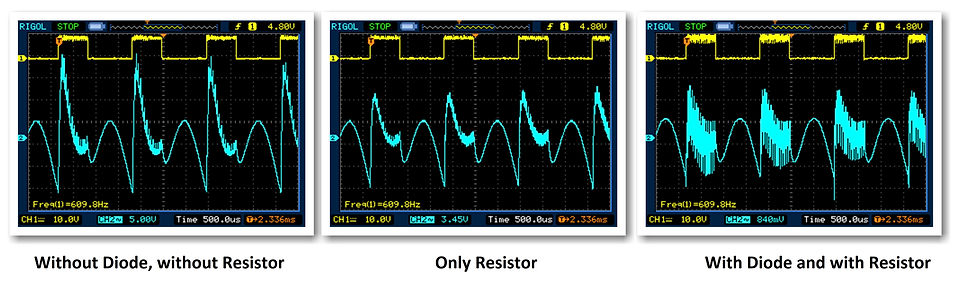 Stanley A Meyer Diode Resistor Signal Scope