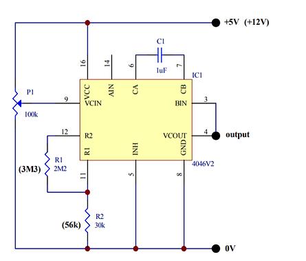 STim Test Oscillator f.png