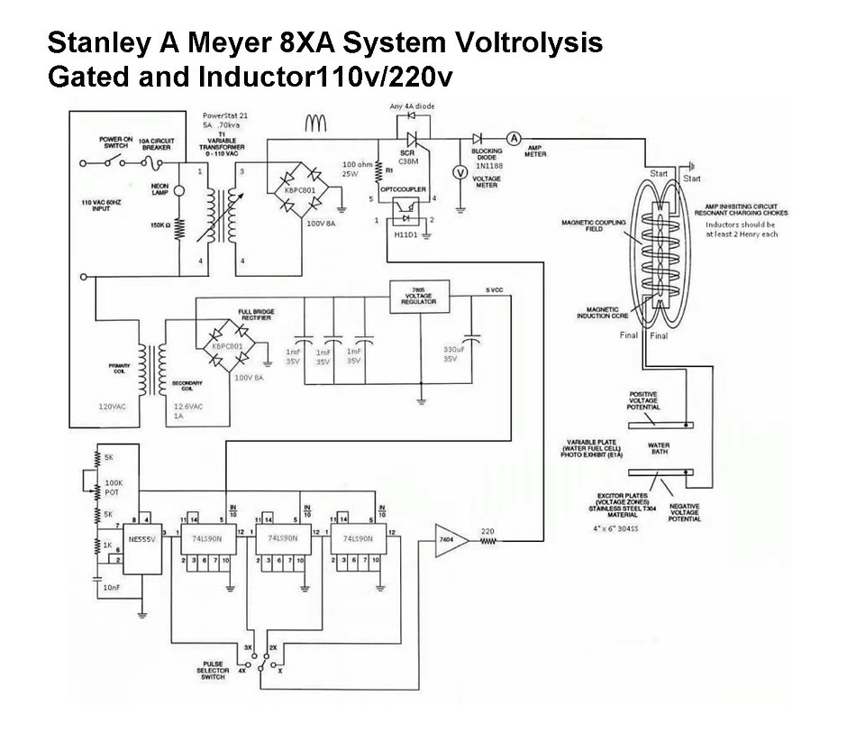 Stanley A Meyer EBasic Gated Mains 8XA
