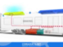 Hydrogen Fueled Train on Rail